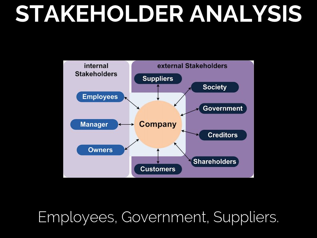 internal and external stakeholders for sony Internal stakeholders internal stakeholders are intimately associated to the organisation and their objectives are likely to have a strong influence on how it is run.
