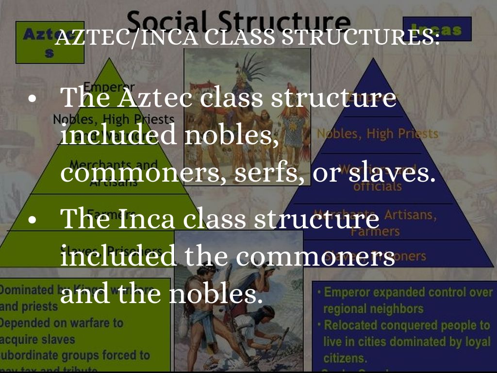 nature of aztec and incas conquests The hegemonic nature of the aztec empire can be seen in the fact that generally local rulers were restored to their positions once their city-state was conquered and.