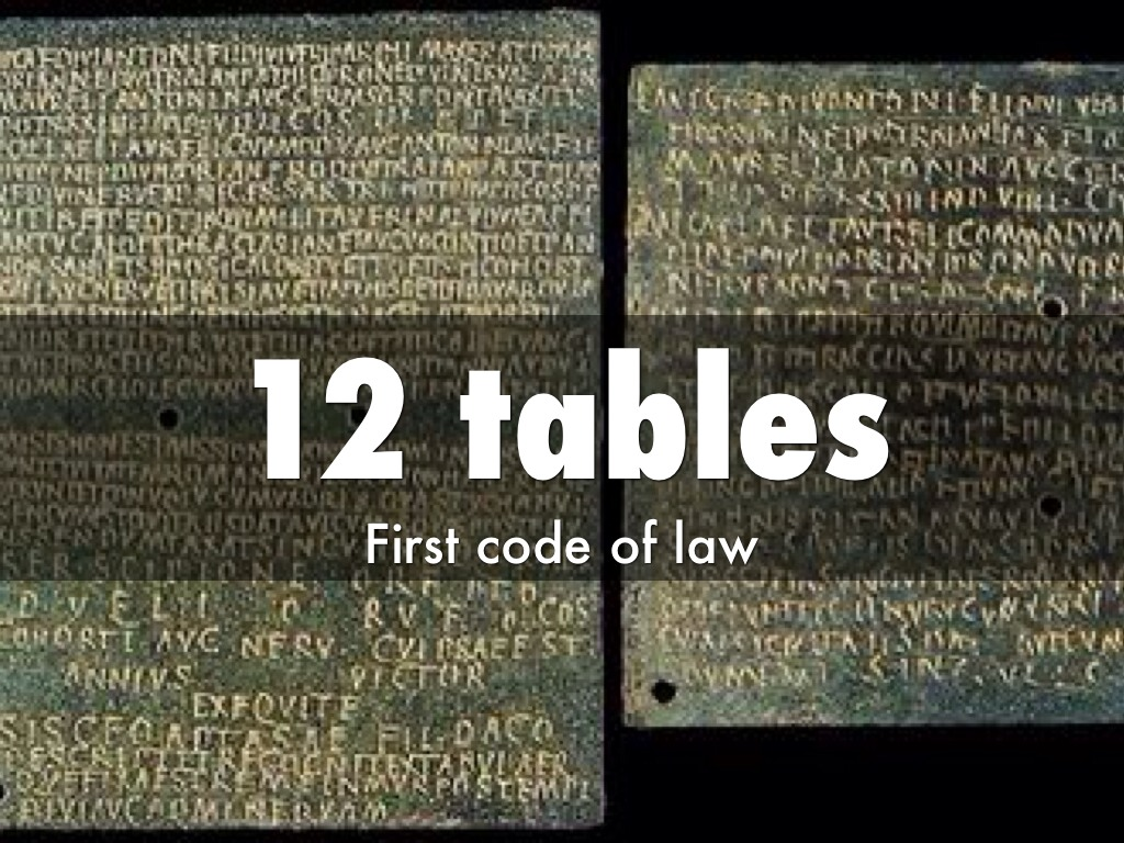 12 tables of laws in rome Definition of twelve tables: the earliest statute or code of roman law, framed by a com- mission of ten men, b c 450, upon the return of a commission of three who had been sent abroad to study foreign laws and institutions the twelve tables consisted partly of laws transcribed from the.