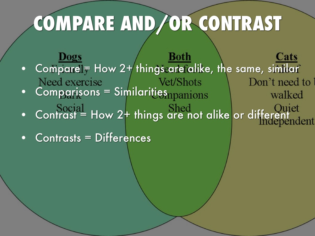 how to compare contrast the Instruction on a compare and contrast essay outline writing for students, essaybasicscom.