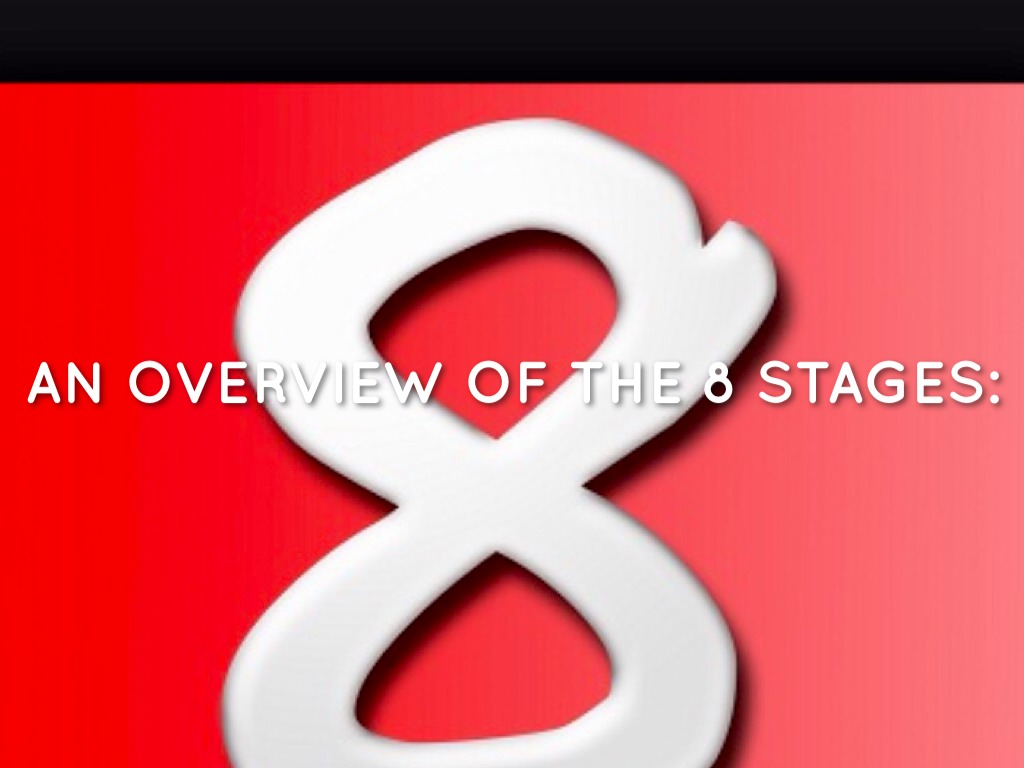 erik erikson s 8 stages of man Psychosocial theory: erikson doug davis and  all of the stages in erikson's epigenetic theory are implicitly present at birth  stage 8 - ego integrity vs .