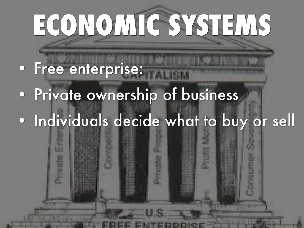 what is an economic system based on private ownership