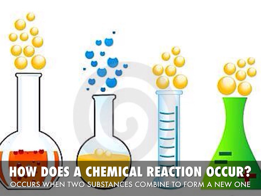 chemical reaction and 2 3 4 5-3 types of chemical reactions description: a number of different types of  chemical reactions are  ch4 (g) + o2 (g) c (s) + co2 (g) + 2 h2o (g.