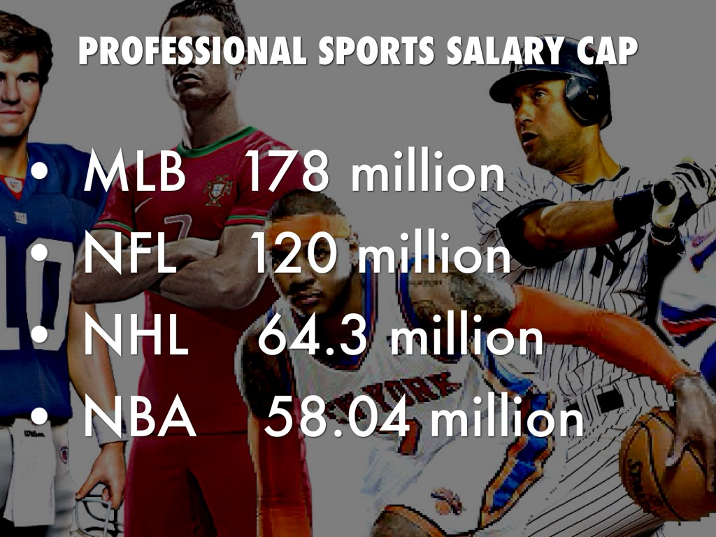 do pro athletes get paid too much Visualizing the yearly salary of professional athletes, nba players average $5+ million a year 11/01/2013 11:12 am et updated dec 06, 2017 growing up, basketball was my thing.