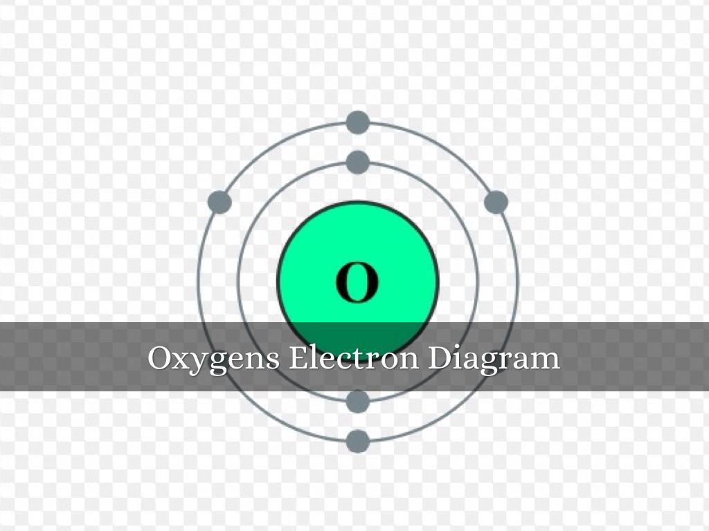Image Result For I Electron Dot Diagram