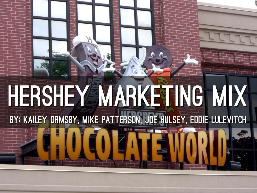 Marketing mix of hershey