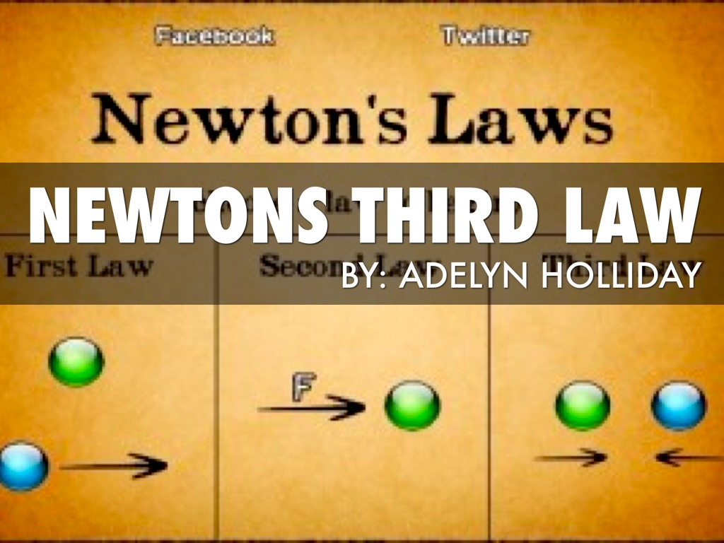 newtons law Learn newtons laws with free interactive flashcards choose from 500 different sets of newtons laws flashcards on quizlet.