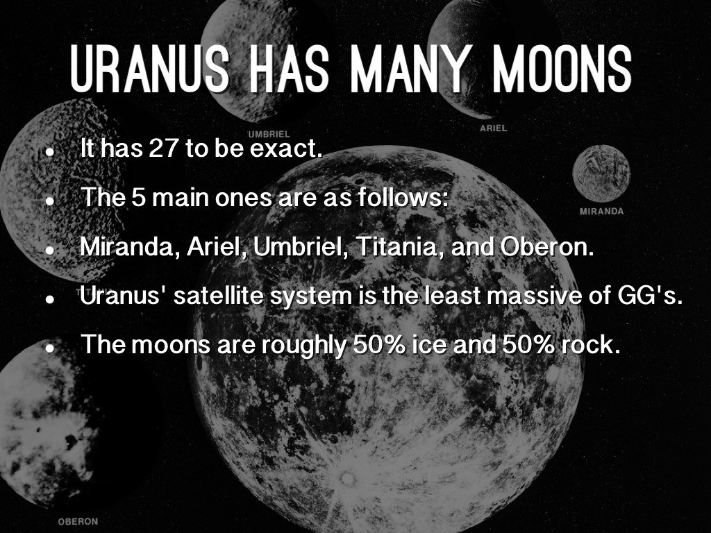 All About Uranus by Erica Townsend