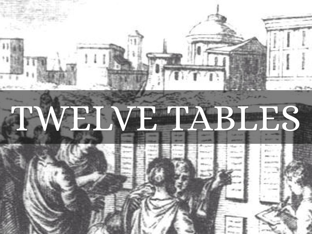 Ancient Roman Law By Mcuellar01