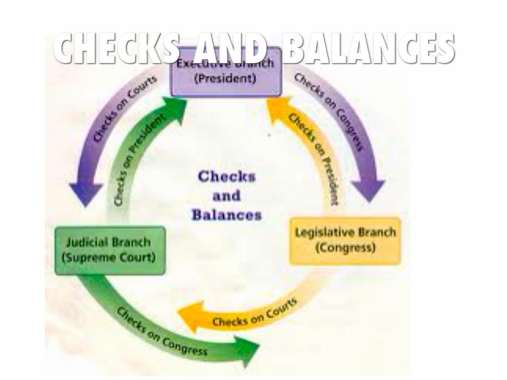 a review of the concept of checks and balances its evolution and interpretation by the judicial bran