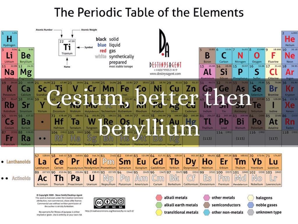 Cesium by whcrowley47 copy of copy of cesium gamestrikefo Choice Image