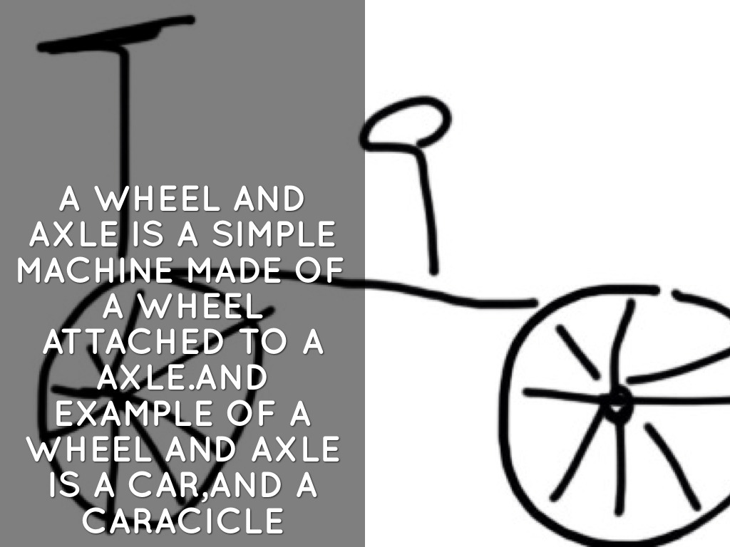 wheel and axle A wheel-and-axle moves vehicles forward when force is applied to the simple machine through gears or a driveshaft a steering column connected to the steering wheel turns the wheels on a car's front.