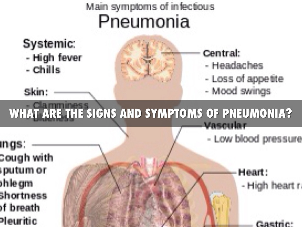 pneumonia by paige snyder, Human body