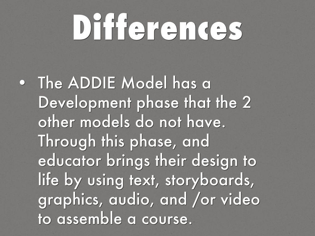 Instructional Design Assignment By Awillard
