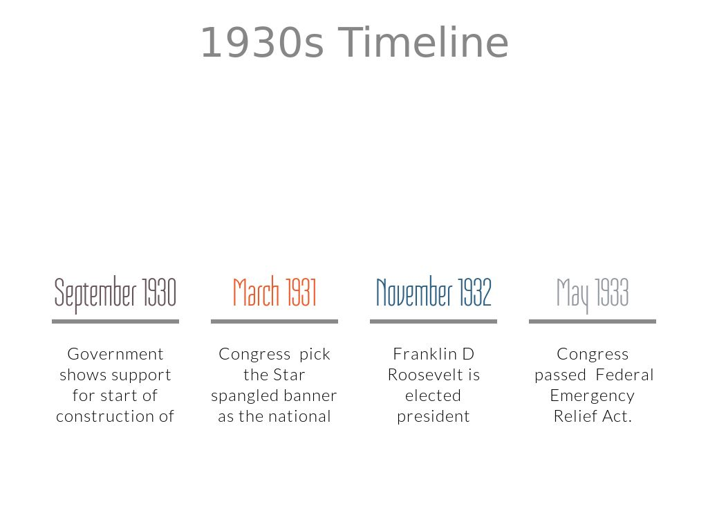 fdr timeline Fdr's economic policies and accomplishments how fdr beat the great timeline of the great depression wwii fdr knew that the united states would eventually have.