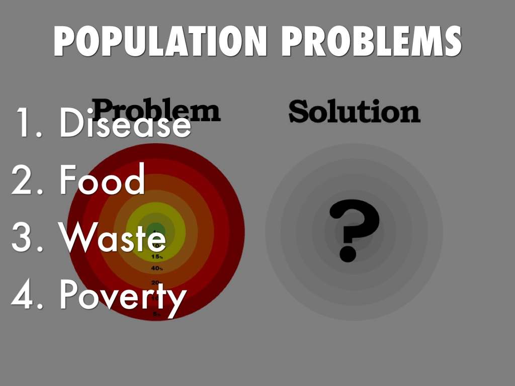 hard problem of overpopulation in india Advertisements: let us make an in-depth study of the population problem in india with its solution population problem in india: india is one of the densely populated.