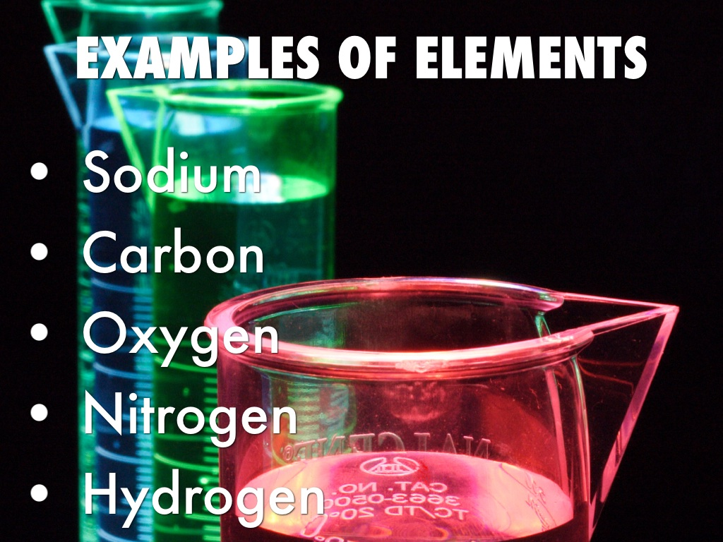 Copy Of Elements Compounds Mixture Presentation By