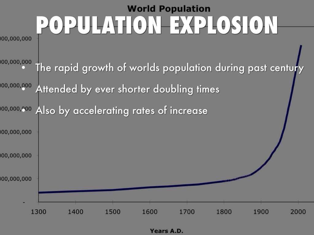 assignment on population explosion Free essays on population explosion variation among nation get help with your writing 1 through 30.