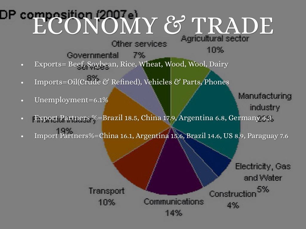 economy of paraguay Paraguay economy, paraguayan economy, business opportunities in paraguay import and export opportunities paraguay international business opportunities in paraguay.
