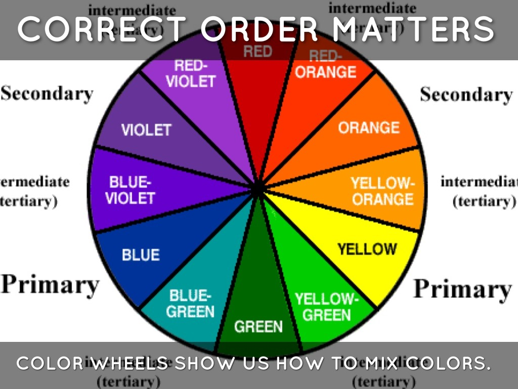 List The Order Of Colors In The Color Spectrum 28 Images