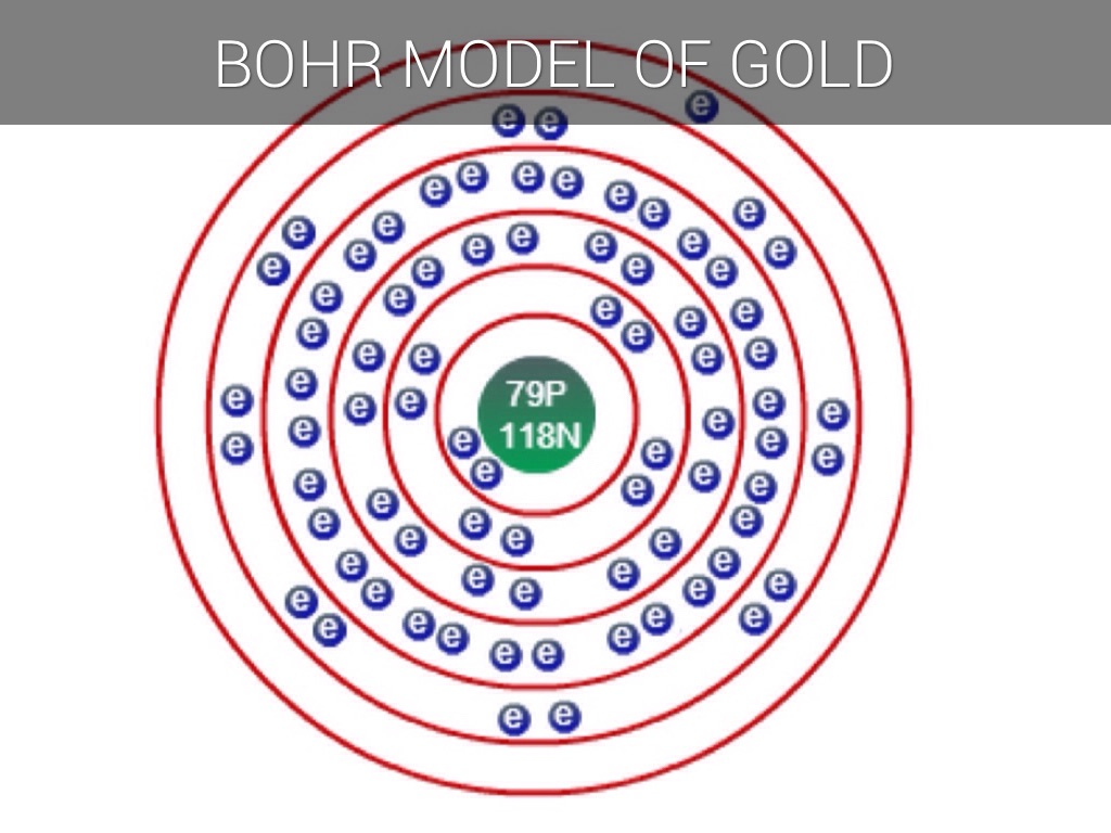 gold bohr diagram lead bohr diagram with protons and neutrons