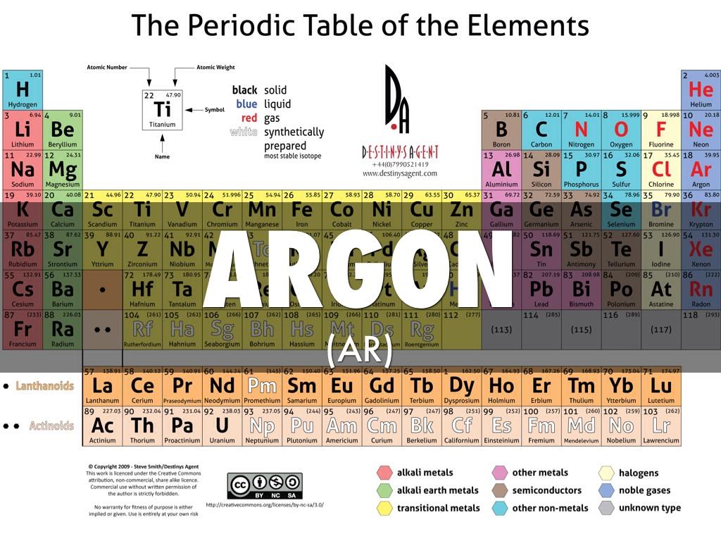 Argon project for chemistry by mikayla winbigler argon buycottarizona
