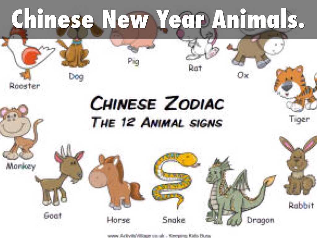 chinese new year animals - Chinese New Year Animal