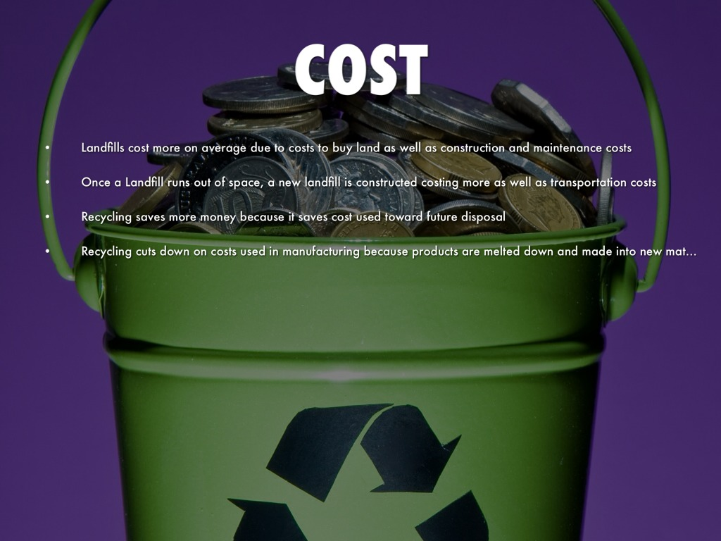 Compare Cost Of Recycling And Natural Resources