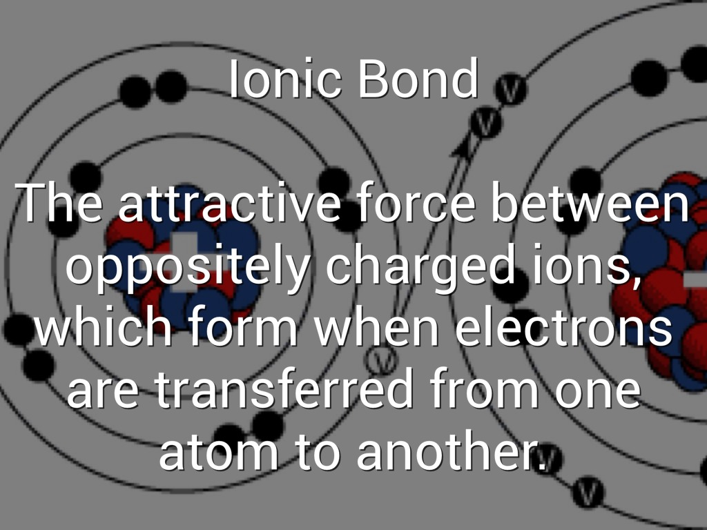 Chemical Bonds By Sadieshafer