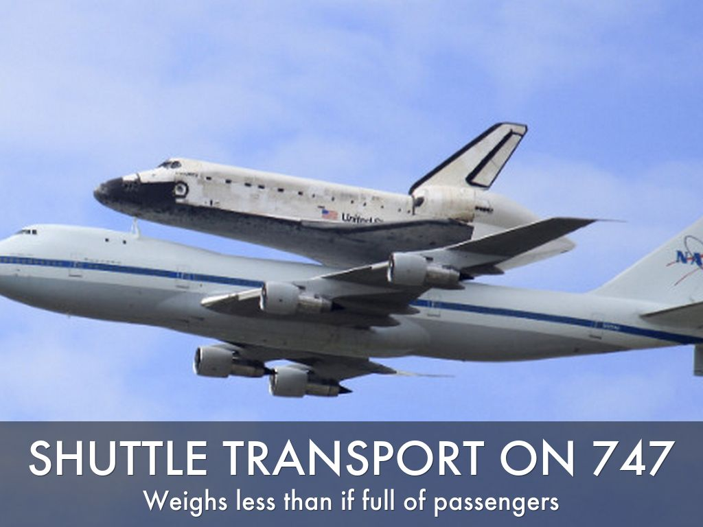 """space shuttle program April - june 2011 national aeronautics and space administration nasa to retire space shuttle program the space shuttle program""""s first."""