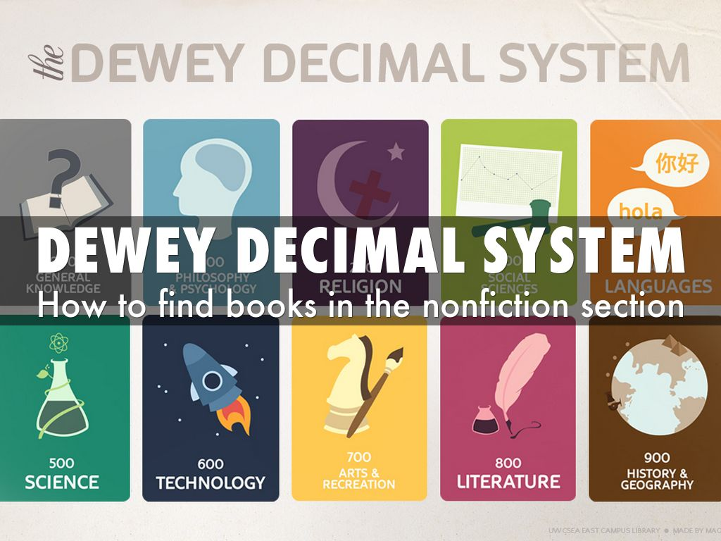 the dewey decimal classification You may save this lesson plan to your hard drive as an html this lesson introduces the 10 main categories used in the dewey decimal classification system for non.