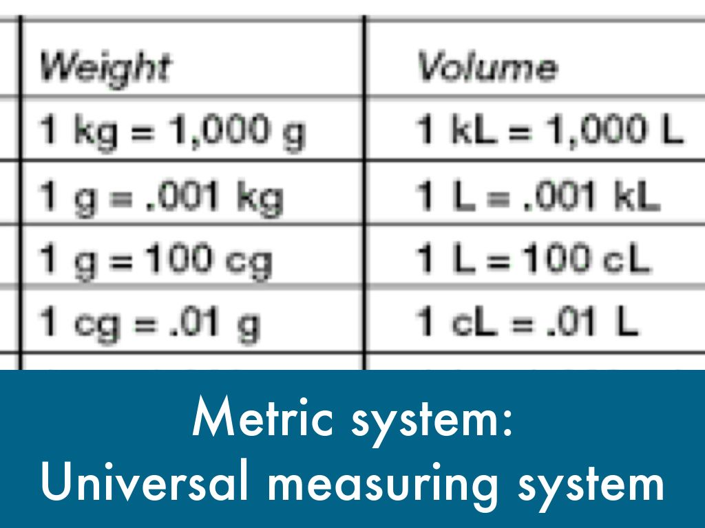 copy of metric system by badger montgomery