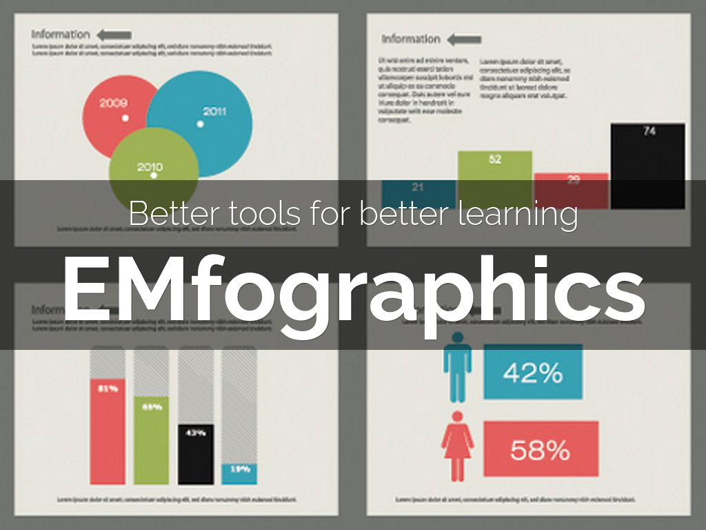 Creating a Great EMfographic