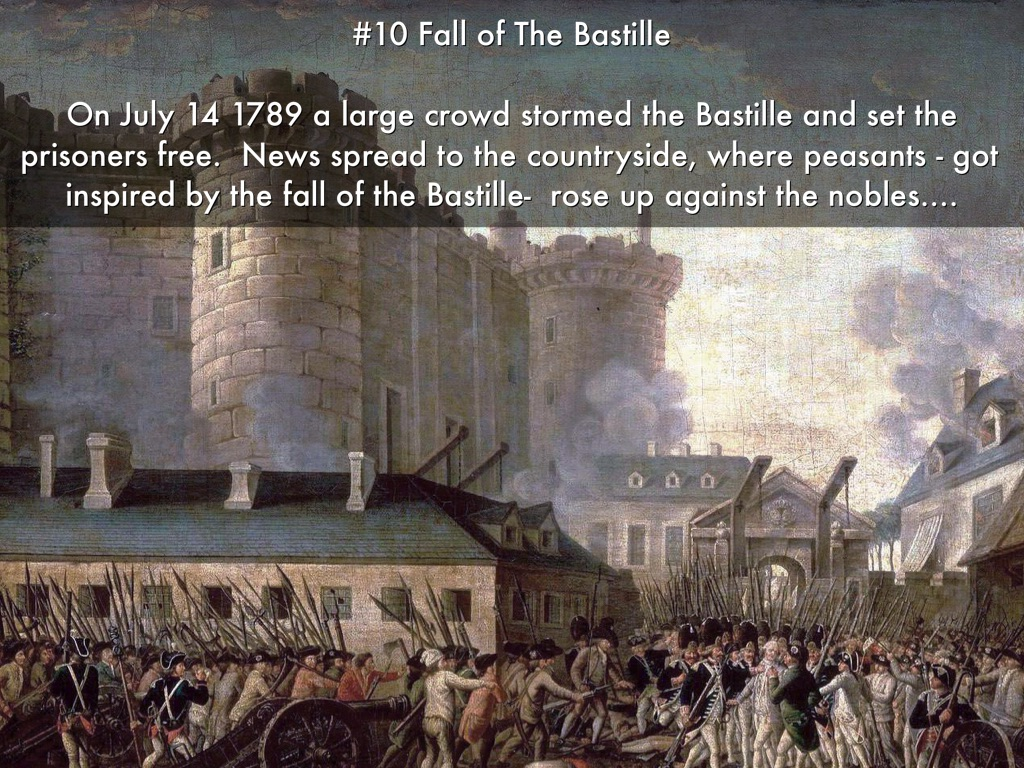 a history of the fall of bastille and the french revolution