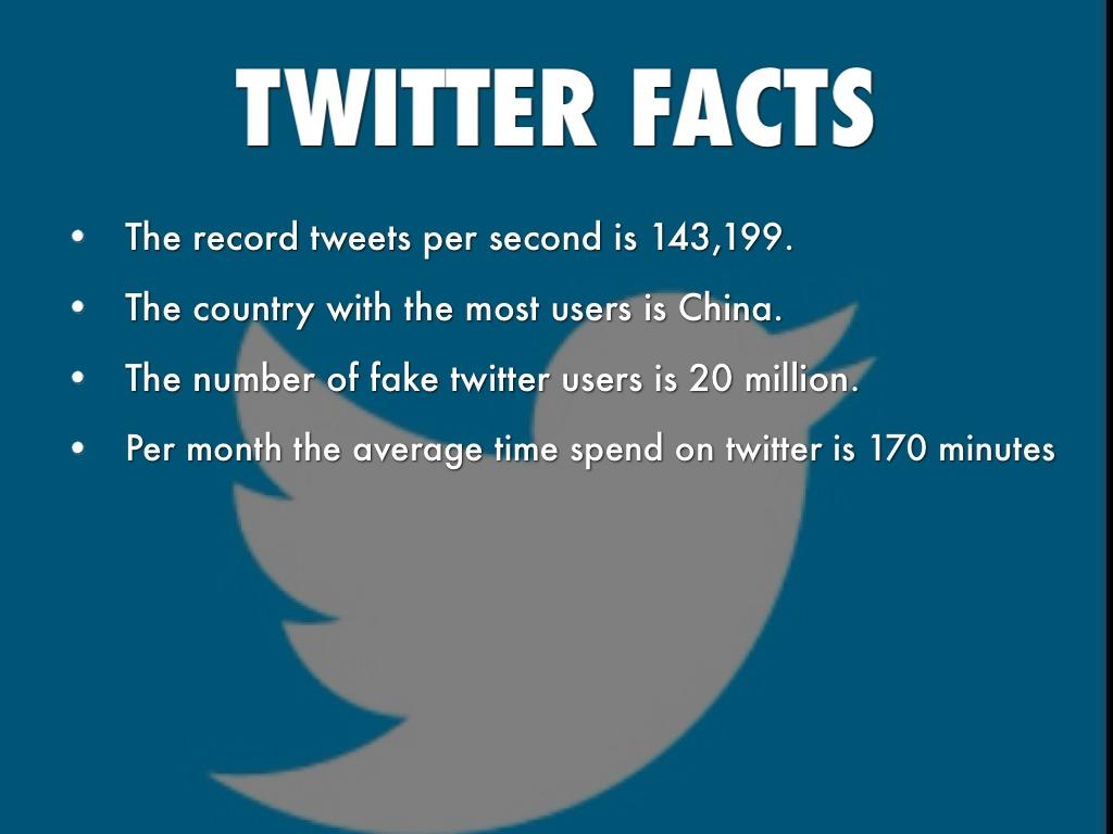 Twitter vs instagram by abbey peloquin for R s bains twitter