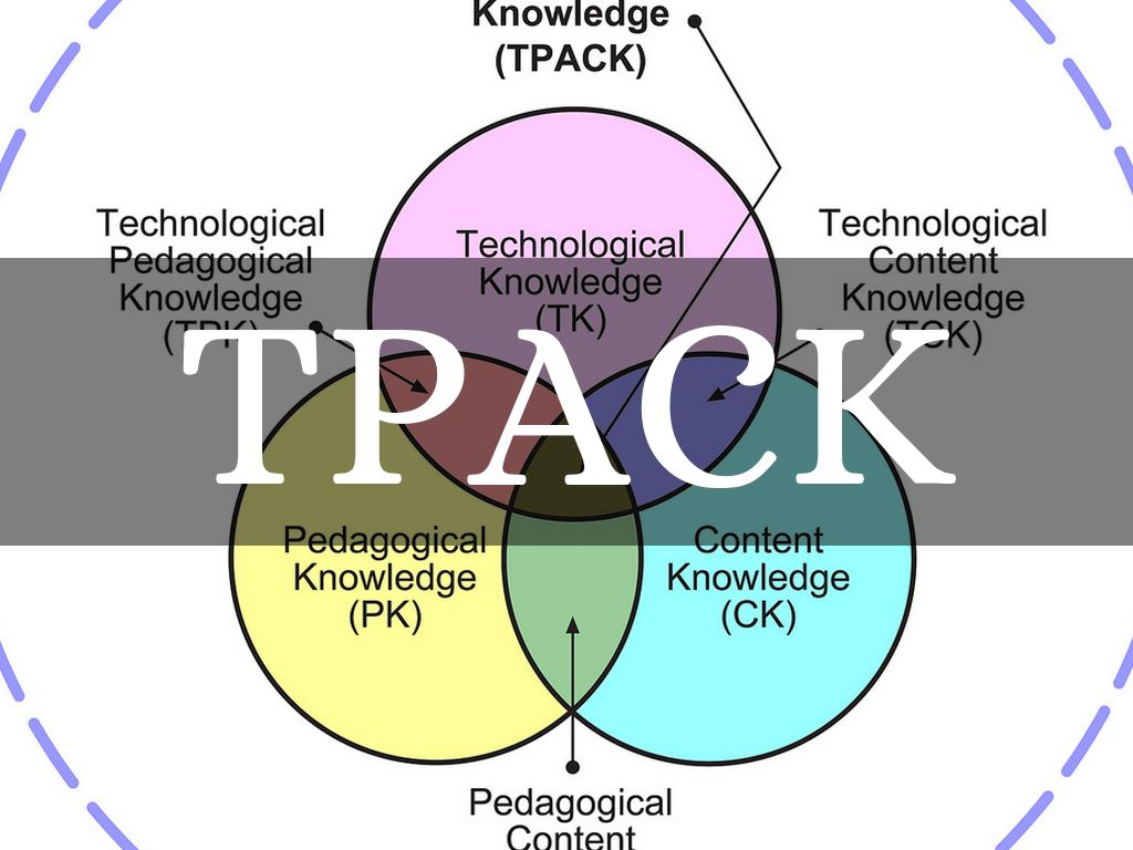 qua832 knowledge pack The ted companion pack introduces key thinkers, explores contemporary knowledge questions, and gives students material for their tok essays & presentations.