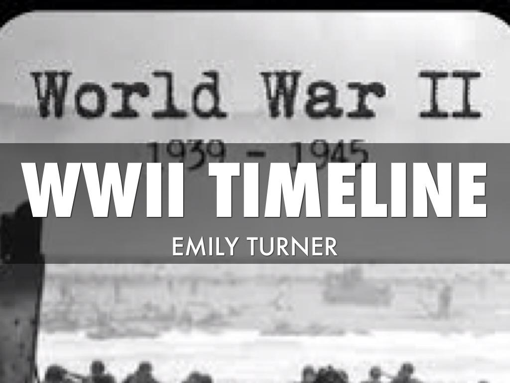 WWII Timeline by Emily