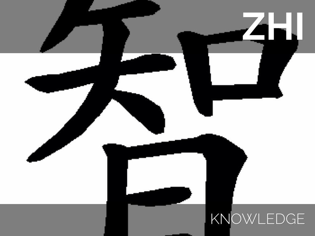 Confucianism by sarah gonwa li biocorpaavc Images