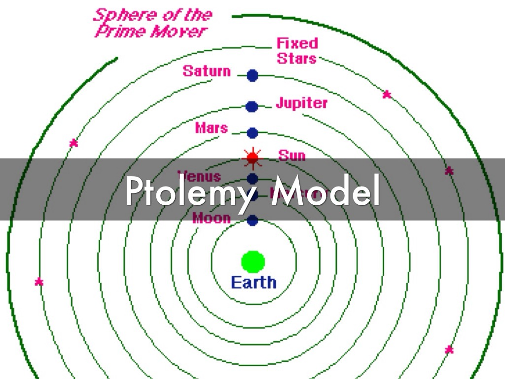 ptolemaic system of astronomy - photo #24