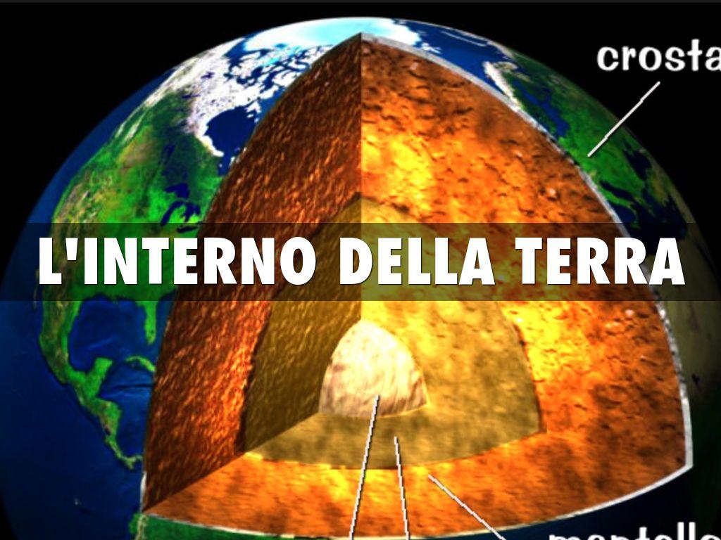 Terra By Atoffetti
