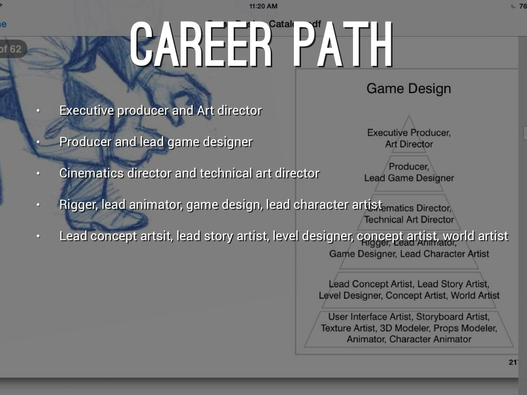 Character Design Career Path : Video game design by kole phankhaysy
