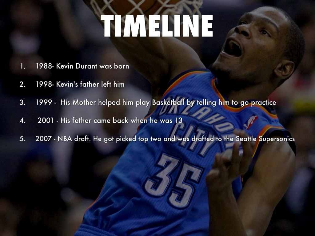 Kevin Durant by lkendrick