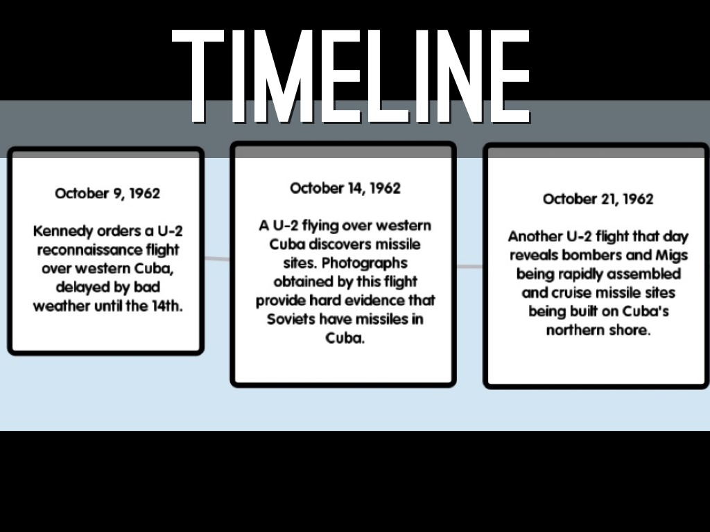What Is a Summary of the Cuban Missile Crisis?