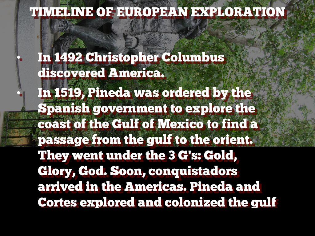 Timeline of European Exploration