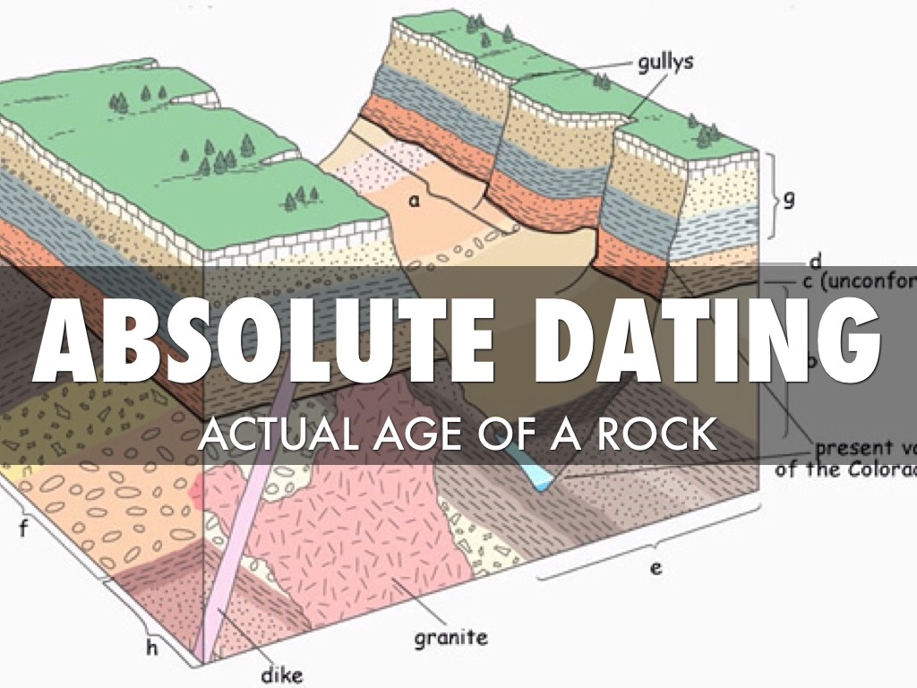 Example Of Absolute Dating Geology Impossiblefoundation