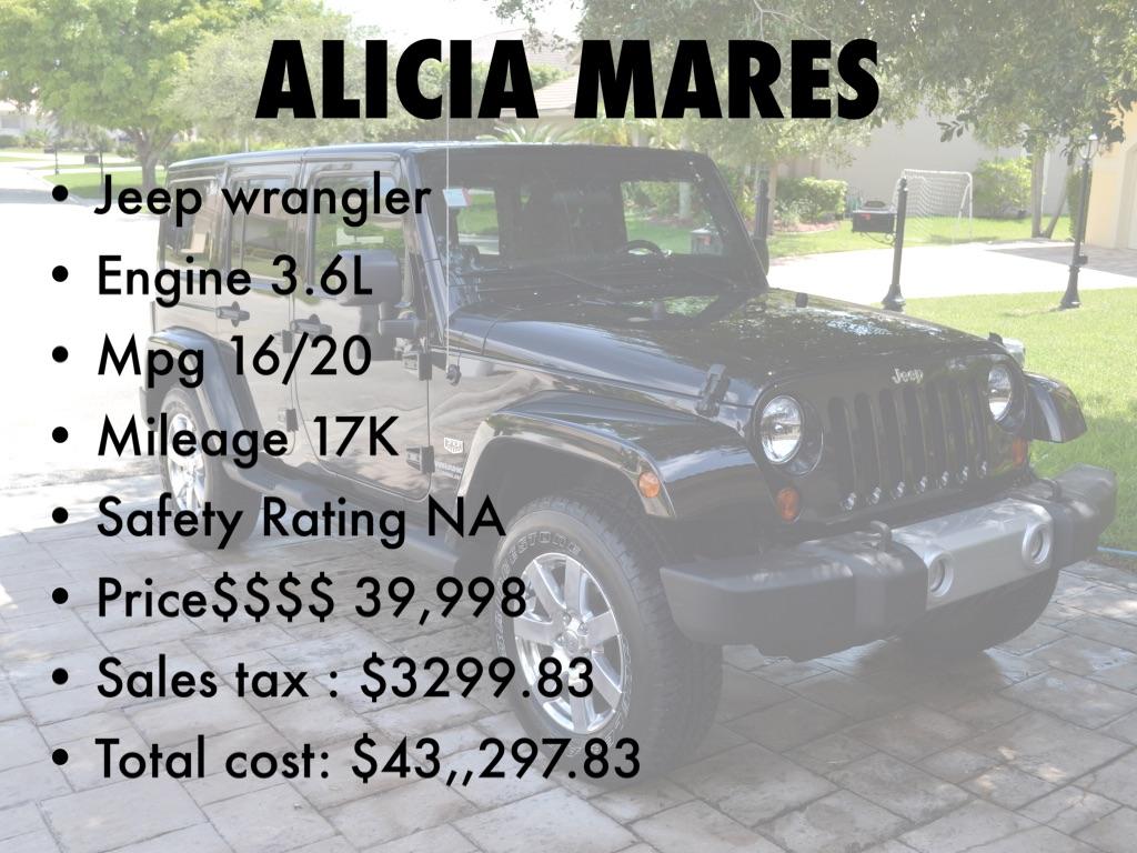 Alicia Mares By Nathan Morton Jeep Wrangler Outline Presentation
