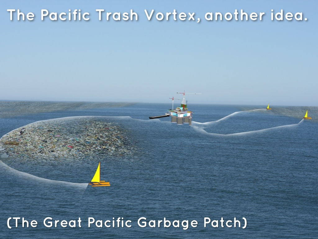 The Great Pacific Garbage Patch - Orca Scuba