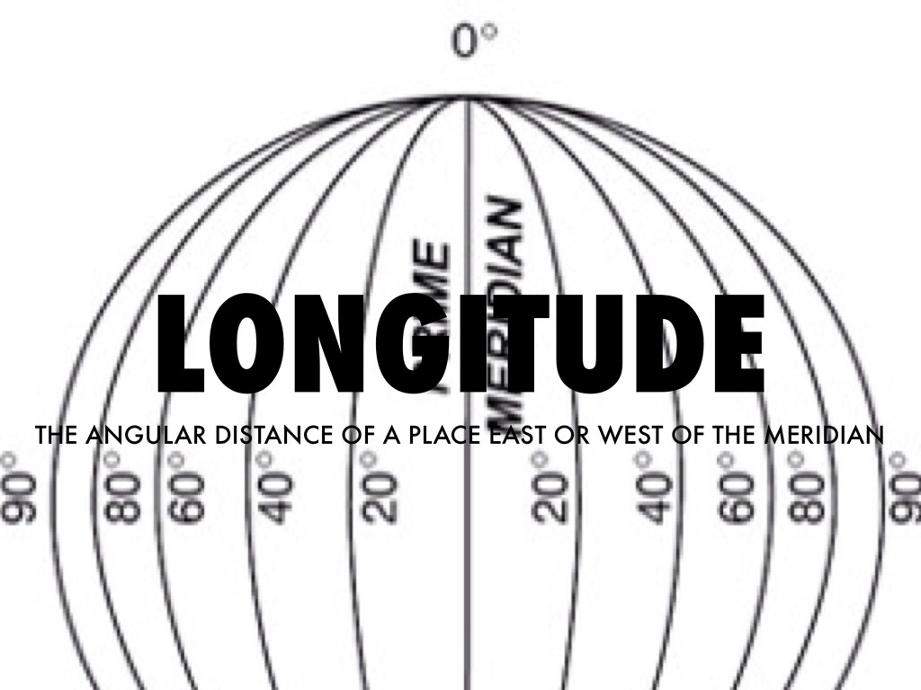 the longitude Latitude lines of latitude measure north-south position between the poles the equator is defined as 0 degrees, the longitude lines of longitude.