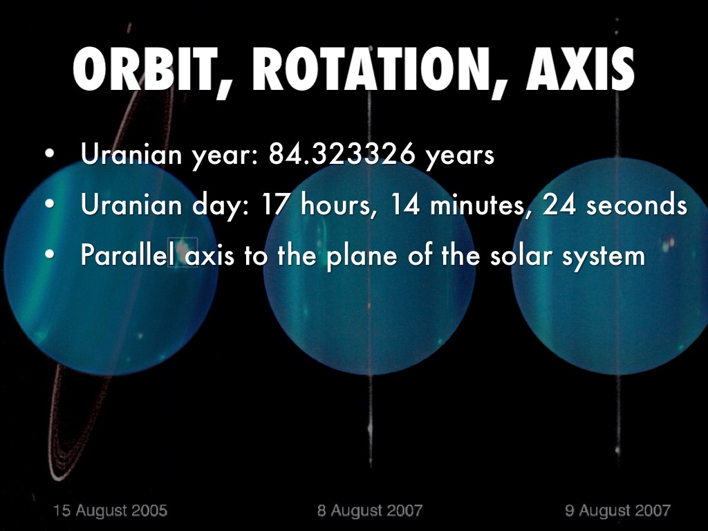 Uranus Orbit And Rotation