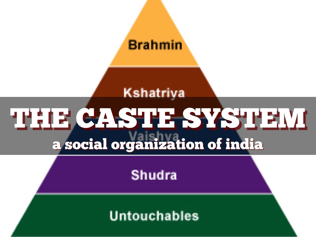 indian society and social systems in Indian society is multifaceted to an indian society and ways of living an early indian text in translation relating to social structure and the caste system.